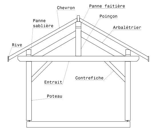vocabulaire charpente bois ps53 jornalagora. Black Bedroom Furniture Sets. Home Design Ideas